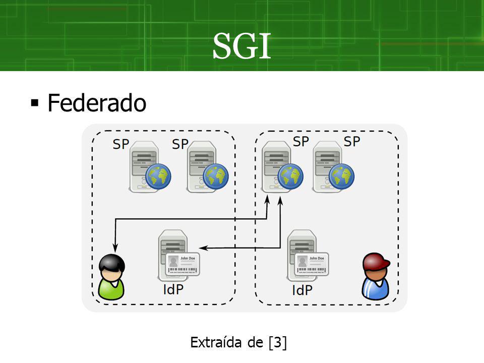 SGI Federado Extraída de [3]